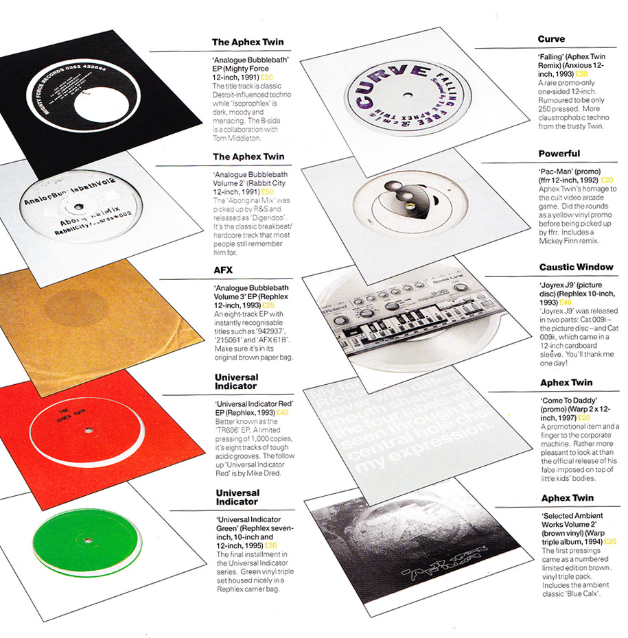 Record Buyers Guide