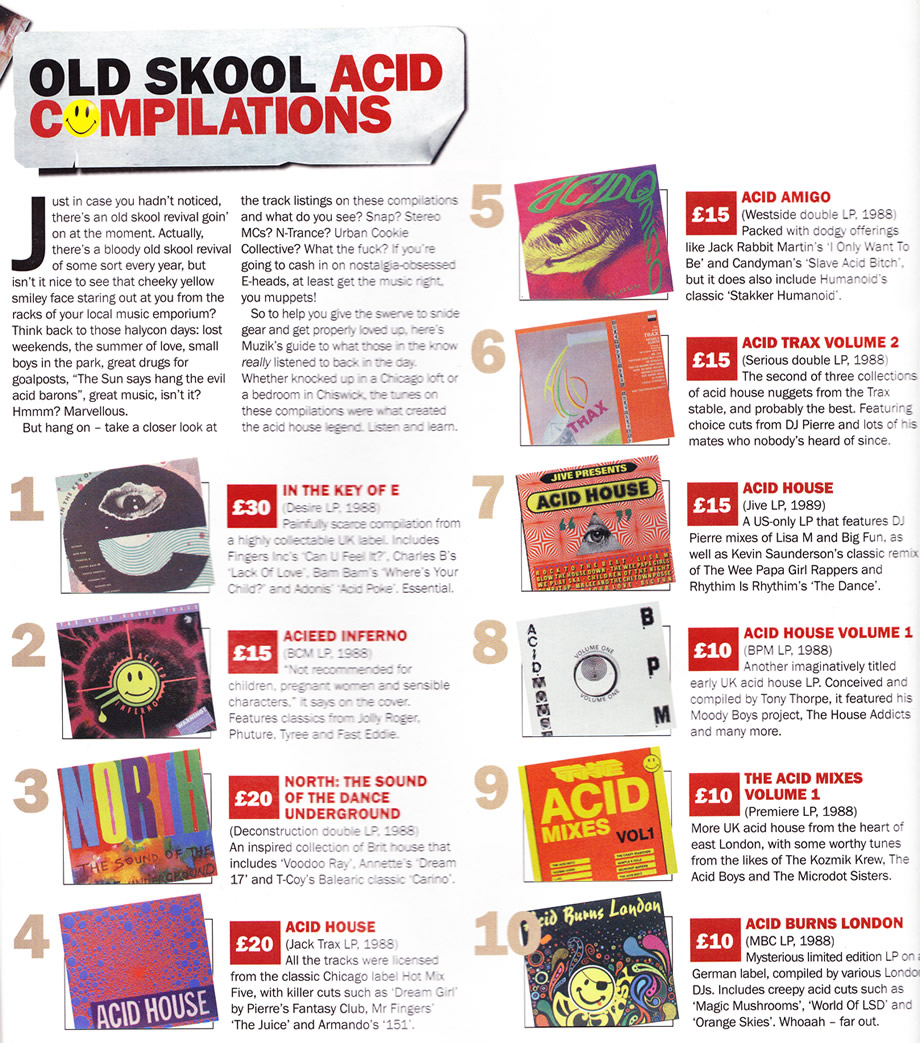 Record buyers guide for Old skool acid house